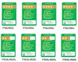 Dịch vụ xin giấy phép dán nhãn năng lượng